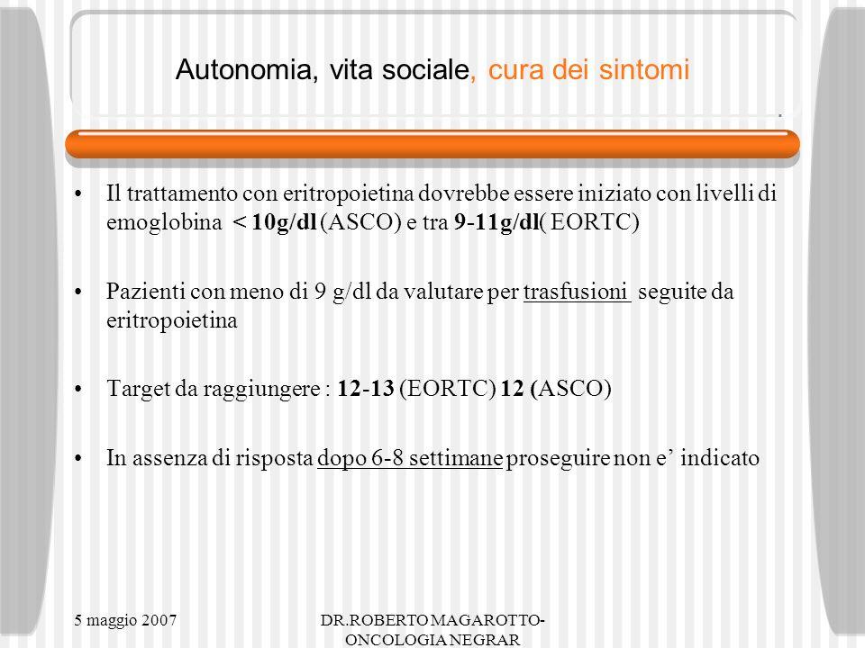 5 maggio 2007DR.ROBERTO MAGAROTTO- ONCOLOGIA NEGRAR Autonomia, vita sociale, cura dei sintomi Il trattamento con eritropoietina dovrebbe essere iniziato con livelli di emoglobina < 10g/dl (ASCO) e tra 9-11g/dl( EORTC) Pazienti con meno di 9 g/dl da valutare per trasfusioni seguite da eritropoietina Target da raggiungere : 12-13 (EORTC) 12 (ASCO) In assenza di risposta dopo 6-8 settimane proseguire non e indicato