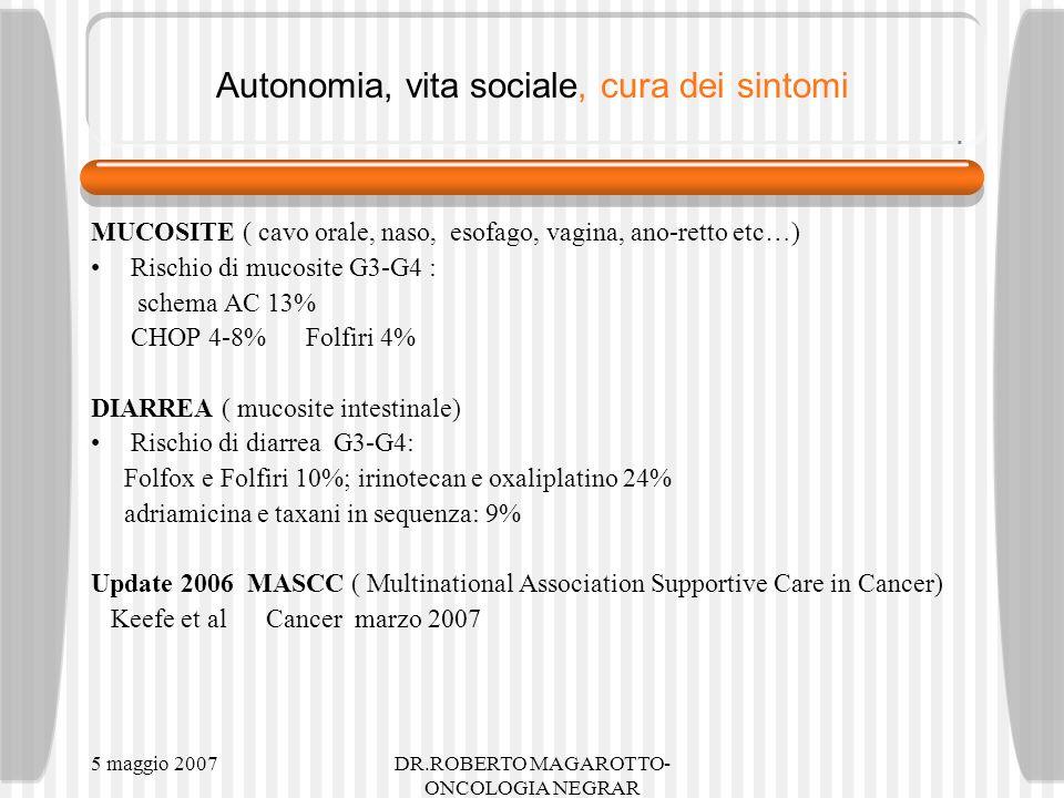 5 maggio 2007DR.ROBERTO MAGAROTTO- ONCOLOGIA NEGRAR Autonomia, vita sociale, cura dei sintomi MUCOSITE ( cavo orale, naso, esofago, vagina, ano-retto etc…) Rischio di mucosite G3-G4 : schema AC 13% CHOP 4-8% Folfiri 4% DIARREA ( mucosite intestinale) Rischio di diarrea G3-G4: Folfox e Folfiri 10%; irinotecan e oxaliplatino 24% adriamicina e taxani in sequenza: 9% Update 2006 MASCC ( Multinational Association Supportive Care in Cancer) Keefe et al Cancer marzo 2007