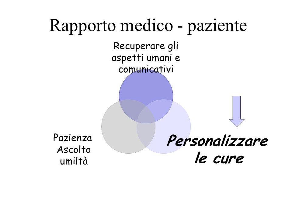 Gorgia da Lentini (400 a.C.) In medicina la parola può abolire il dolore, instillare la gioia, esaltare la pietà Balint (1960) Il medico stesso è un f