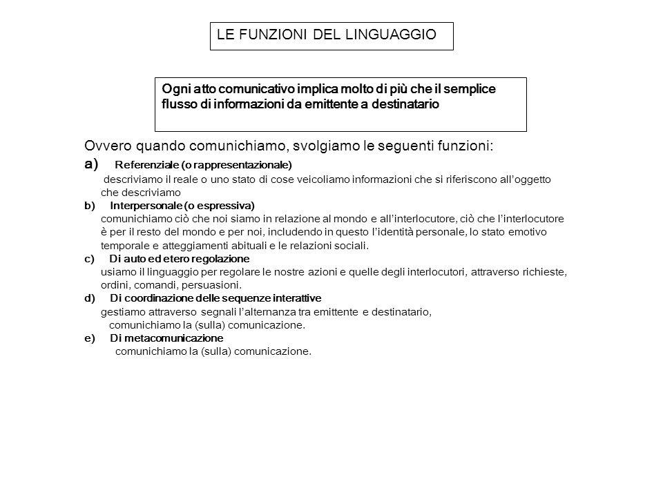 metalinguistica, quando si parla della lingua, focalizzando la comunicazione sugli elementi costitutivi di un codice e sul loro funzionamento es. chia