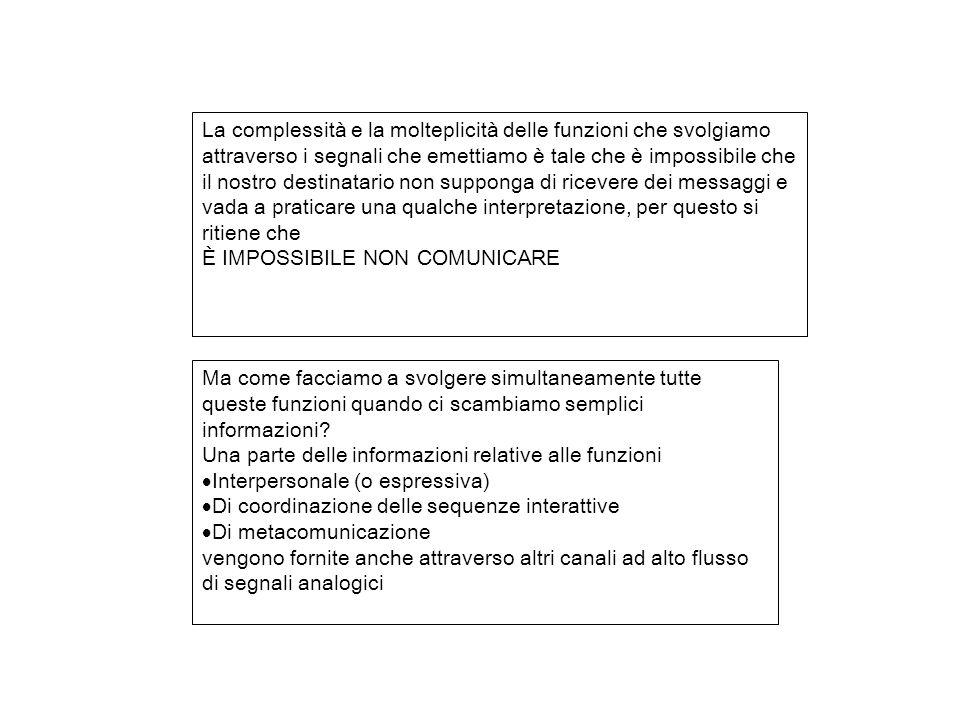 LE FUNZIONI DEL LINGUAGGIO Ogni atto comunicativo implica molto di più che il semplice flusso di informazioni da emittente a destinatario Ovvero quand