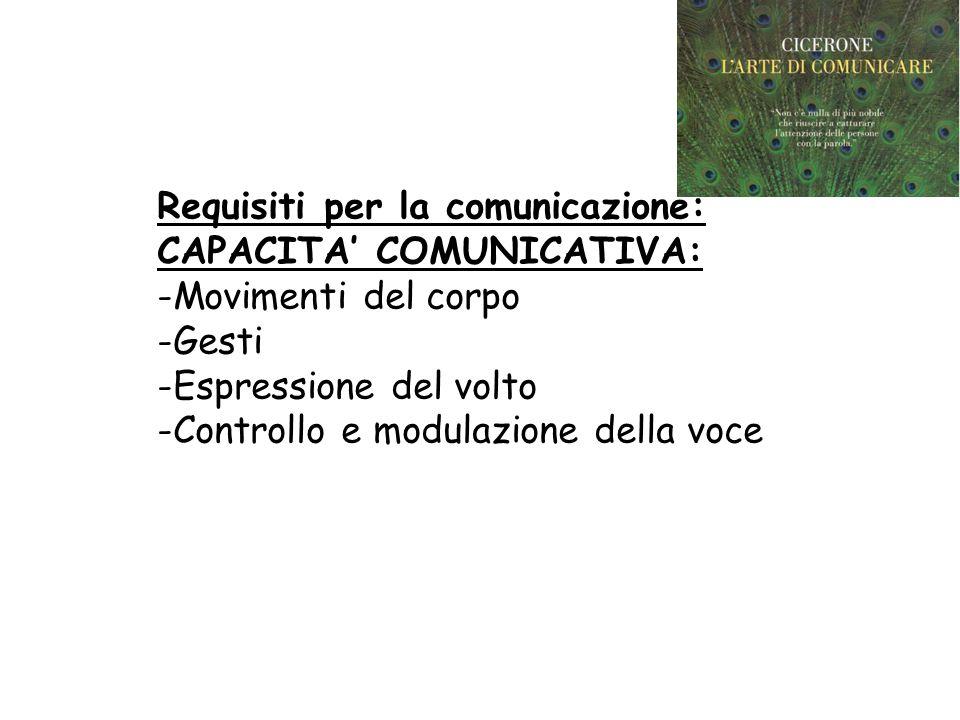 Requisiti per la comunicazione: -Conoscenza di quanto si parla -Selezione dei termini da usare -Conoscenza e comprensione di colui, coloro, a cui si p