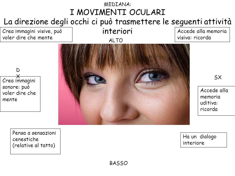 Fattori della comunicazione: -Pronuncia, respirazione e tono della voce -Uso della voce -Gestualità -Espressione del volto (in particolare lo sguardo)