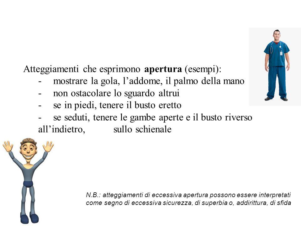 Atteggiamenti che esprimono chiusura (esempi): -braccia conserte -mani (o oggetti tenuti in mano) portati a protezione delle parti vitali (gola, addom