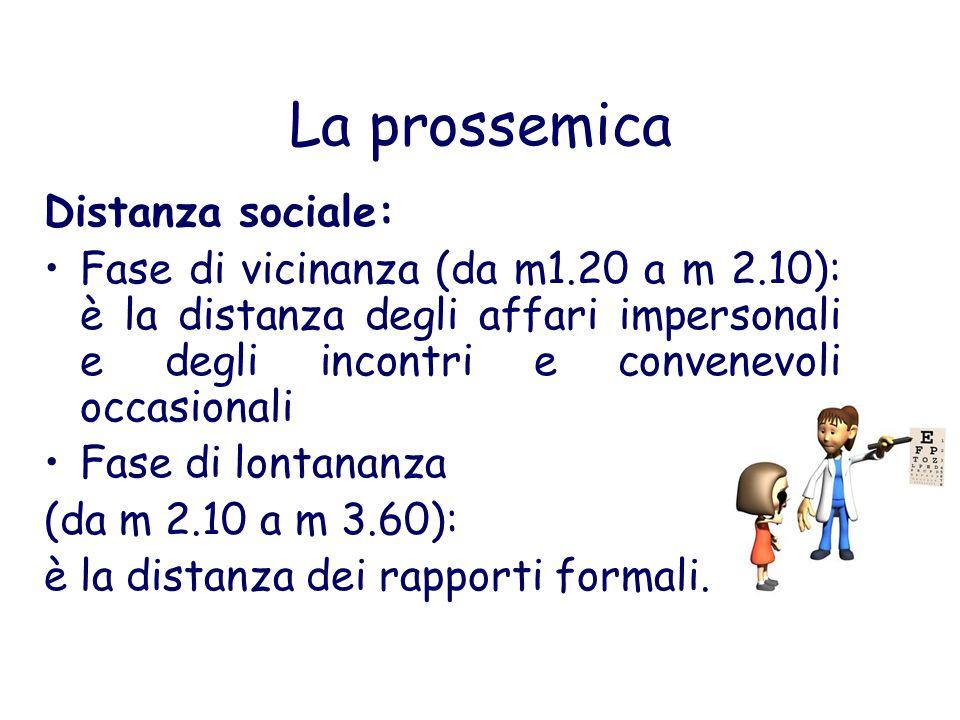 La prossemica Distanza personale: fase di vicinanza (da cm 45 a cm 75): a questa distanza è possibile afferrare o trattenere laltro. La posizione assu