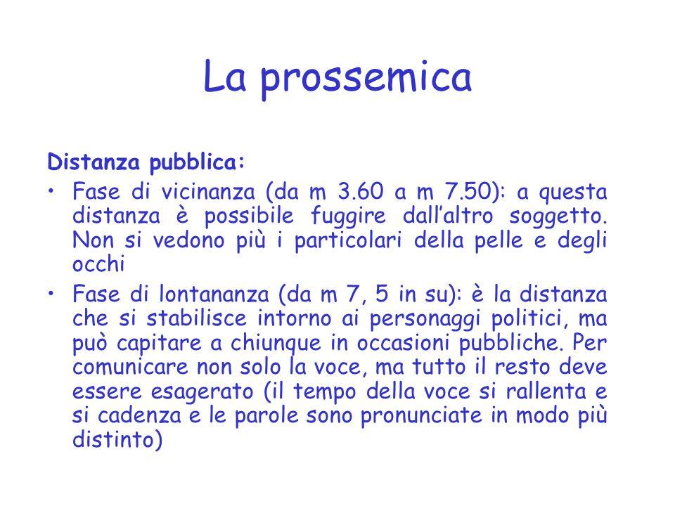 La prossemica Distanza sociale: Fase di vicinanza (da m1.20 a m 2.10): è la distanza degli affari impersonali e degli incontri e convenevoli occasiona