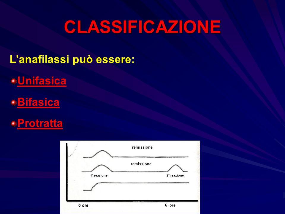 CLASSIFICAZIONE Lanafilassi può essere: Unifasica Bifasica Protratta 0 ore 6- ore remissione 1° reazione2° reazione