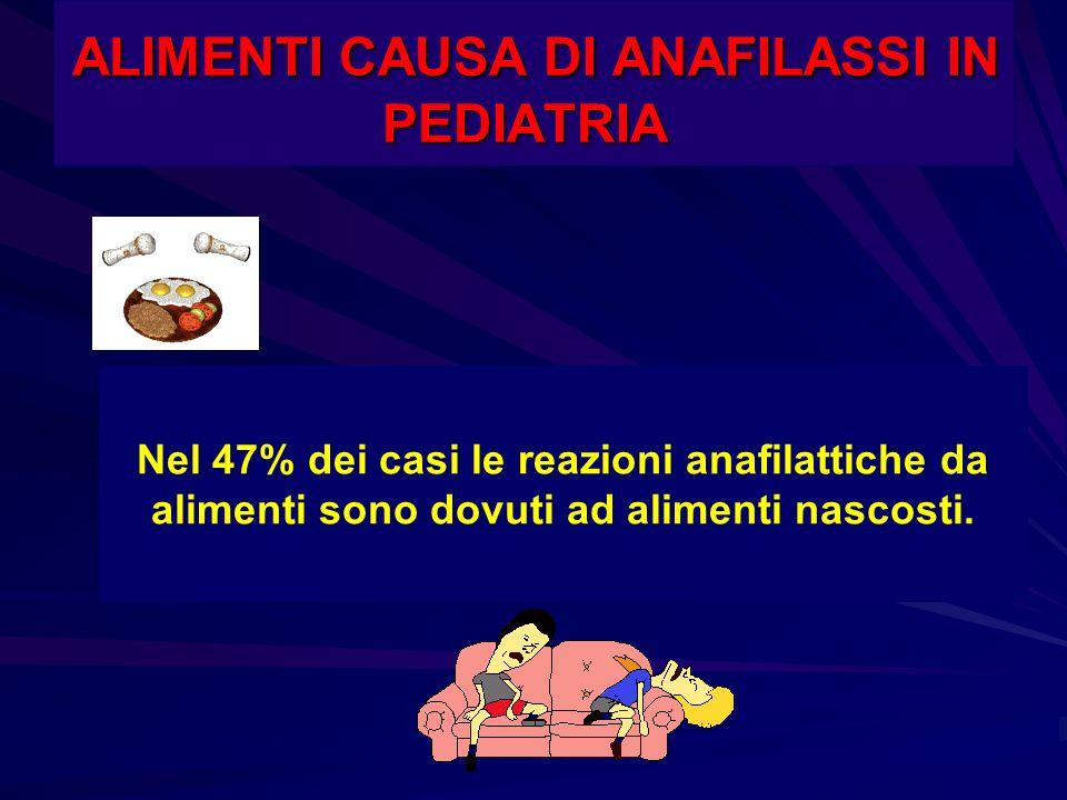 ALIMENTI CAUSA DI ANAFILASSI IN PEDIATRIA ALIMENTI CAUSA DI ANAFILASSI IN PEDIATRIA Nel 47% dei casi le reazioni anafilattiche da alimenti sono dovuti