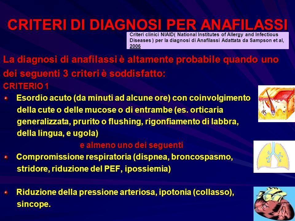 CRITERI DI DIAGNOSI PER ANAFILASSI La diagnosi di anafilassi è altamente probabile quando uno dei seguenti 3 criteri è soddisfatto: CRITERIO 1 Esordio