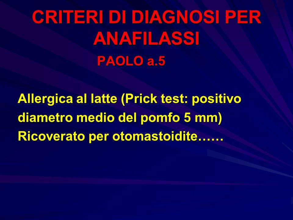 CRITERI DI DIAGNOSI PER ANAFILASSI PAOLO a.5 PAOLO a.5 Allergica al latte (Prick test: positivo diametro medio del pomfo 5 mm) Ricoverato per otomasto