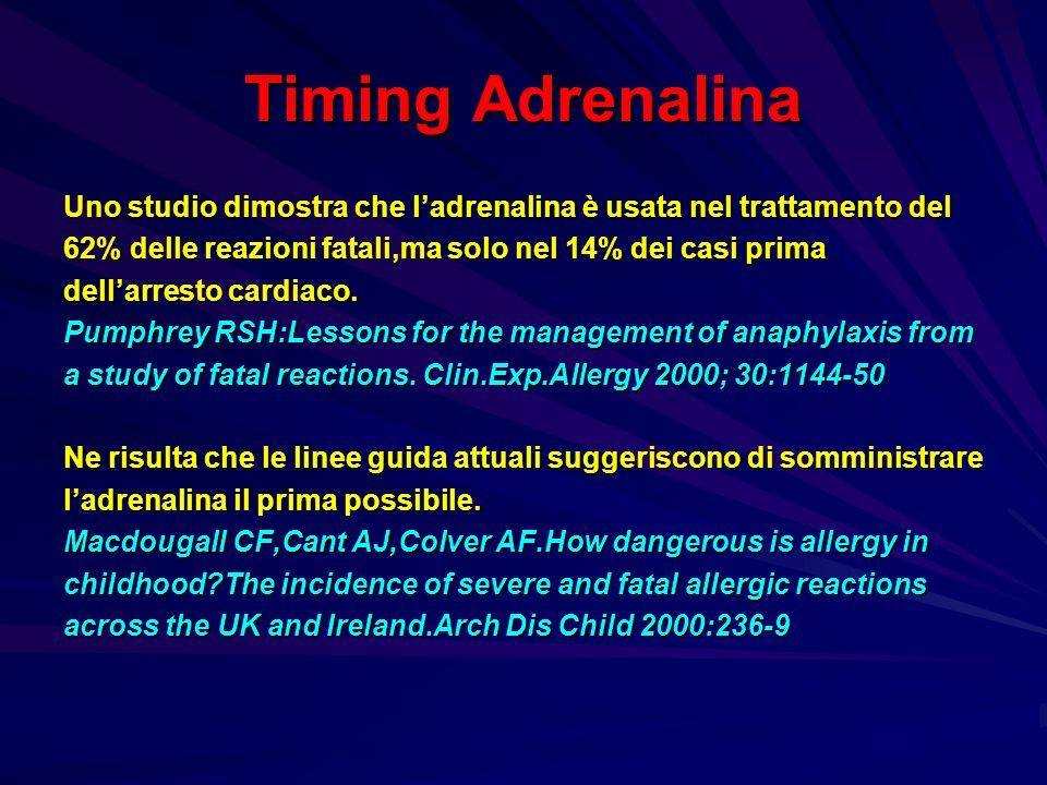 Timing Adrenalina Uno studio dimostra che ladrenalina è usata nel trattamento del 62% delle reazioni fatali,ma solo nel 14% dei casi prima dellarresto