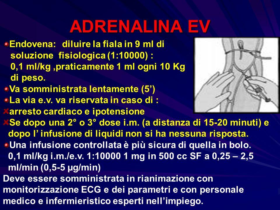 ADRENALINA EV Endovena: diluire la fiala in 9 ml di soluzione fisiologica (1:10000) : 0,1 ml/kg,praticamente 1 ml ogni 10 Kg di peso. Va somministrata