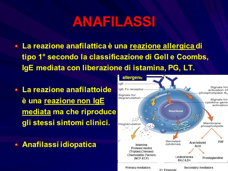 ANAFILASSI Meccanismi delle reazioni anafilattoidi: Degranulazione dei mastociti Attivazione del complemento Blocco della ciclossigenasi (ASA-FANS) (ASA-FANS) MMannitolo Morfina Mezzi di contrasto e.v Fformazione di anafilotossine(C3a,C4a,C5a)