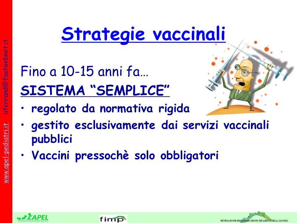 FEDERAZIONE REGIONALE ORDINI DEI MEDICI DELLA LIGURIA www.apel-pediatri.itwww.apel-pediatri.it aferrand@fastwebnet.it Strategie vaccinali Fino a 10-15 anni fa… SISTEMA SEMPLICE regolato da normativa rigida gestito esclusivamente dai servizi vaccinali pubblici Vaccini pressochè solo obbligatori