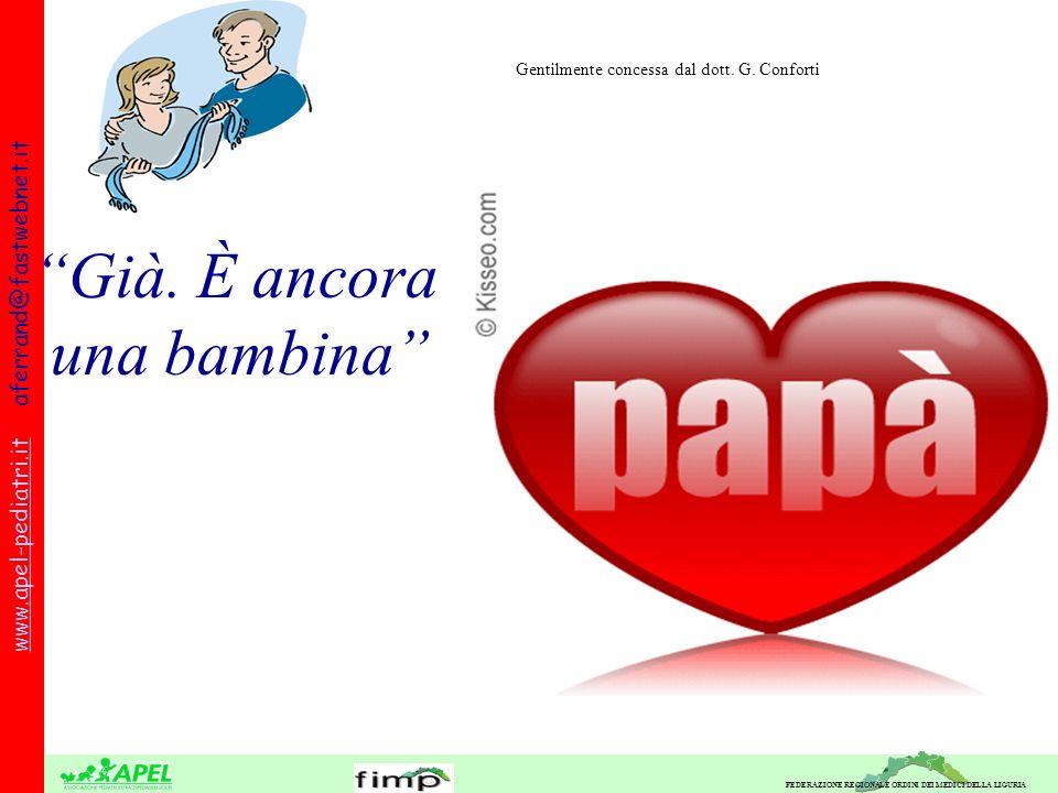 FEDERAZIONE REGIONALE ORDINI DEI MEDICI DELLA LIGURIA www.apel-pediatri.itwww.apel-pediatri.it aferrand@fastwebnet.it Già.