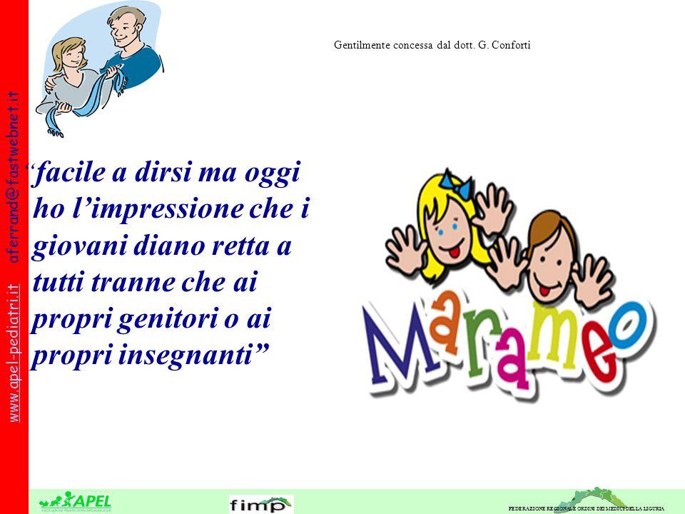FEDERAZIONE REGIONALE ORDINI DEI MEDICI DELLA LIGURIA www.apel-pediatri.itwww.apel-pediatri.it aferrand@fastwebnet.it facile a dirsi ma oggi ho limpre