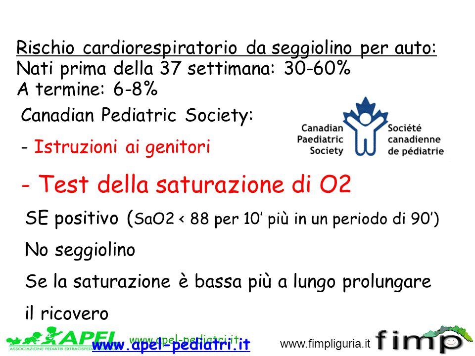 www.apel-pediatri.it www.fimpliguria.it Rischio cardiorespiratorio da seggiolino per auto: Nati prima della 37 settimana: 30-60% A termine: 6-8% www.a