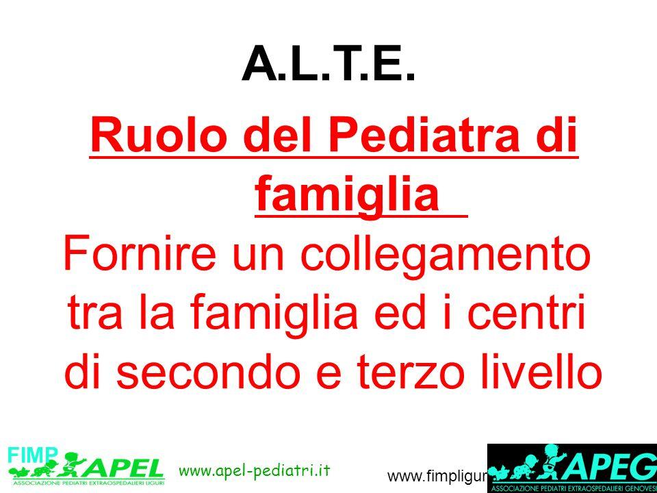 www.apel-pediatri.it www.fimpliguria.it FIMP Ruolo del Pediatra di famiglia Fornire un collegamento tra la famiglia ed i centri di secondo e terzo liv