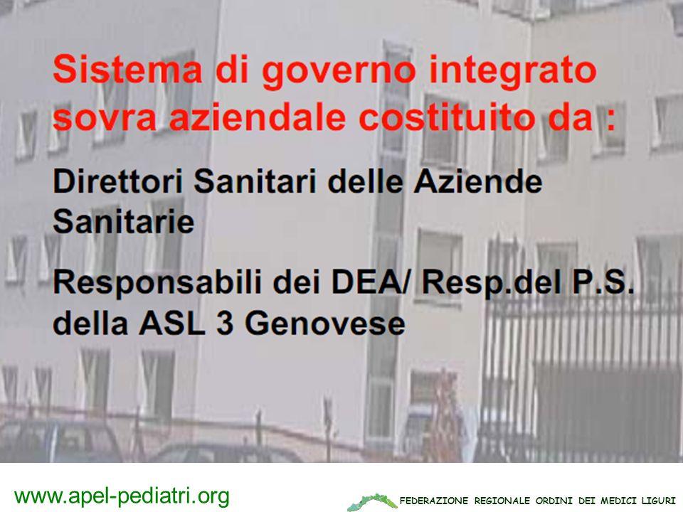 FEDERAZIONE REGIONALE ORDINI DEI MEDICI LIGURI www.apel-pediatri.org