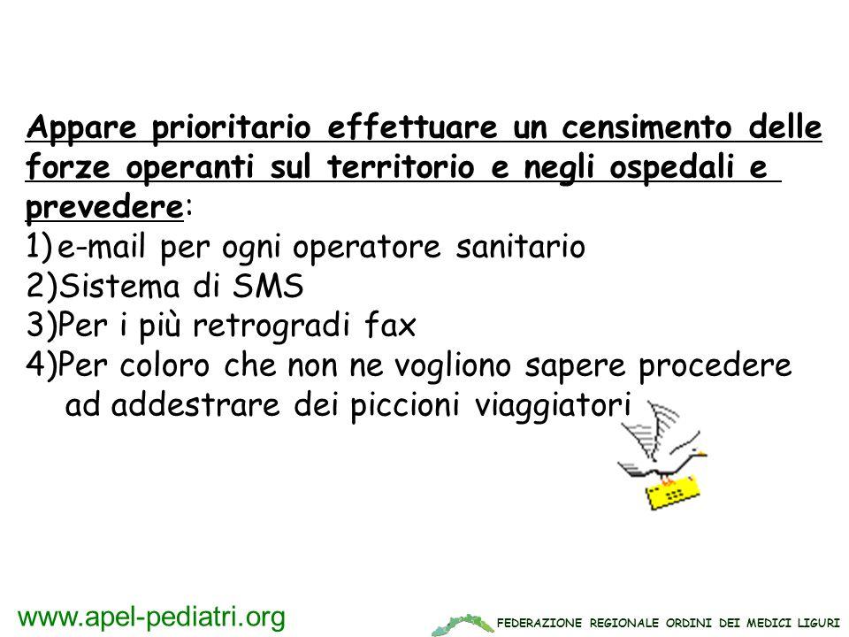 FEDERAZIONE REGIONALE ORDINI DEI MEDICI LIGURI www.apel-pediatri.org Appare prioritario effettuare un censimento delle forze operanti sul territorio e