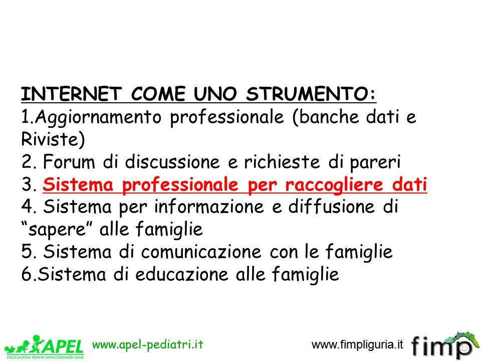 www.apel-pediatri.it www.fimpliguria.it INTERNET COME UNO STRUMENTO: 1.Aggiornamento professionale (banche dati e Riviste) 2. Forum di discussione e r