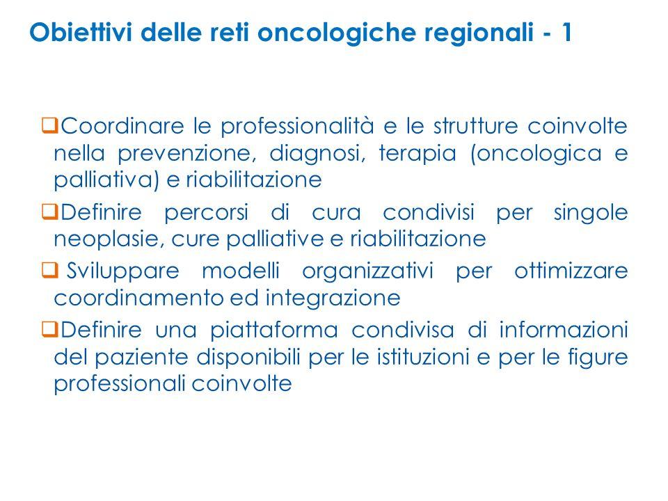 Obiettivi delle reti oncologiche regionali - 1 Coordinare le professionalità e le strutture coinvolte nella prevenzione, diagnosi, terapia (oncologica