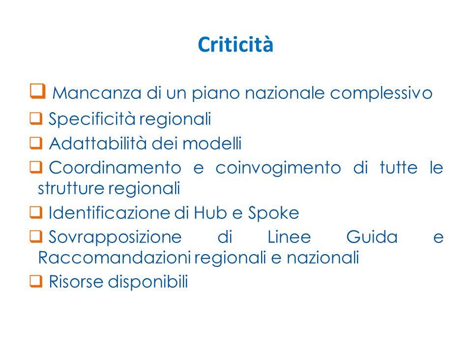 Criticità Mancanza di un piano nazionale complessivo Specificità regionali Adattabilità dei modelli Coordinamento e coinvogimento di tutte le struttur