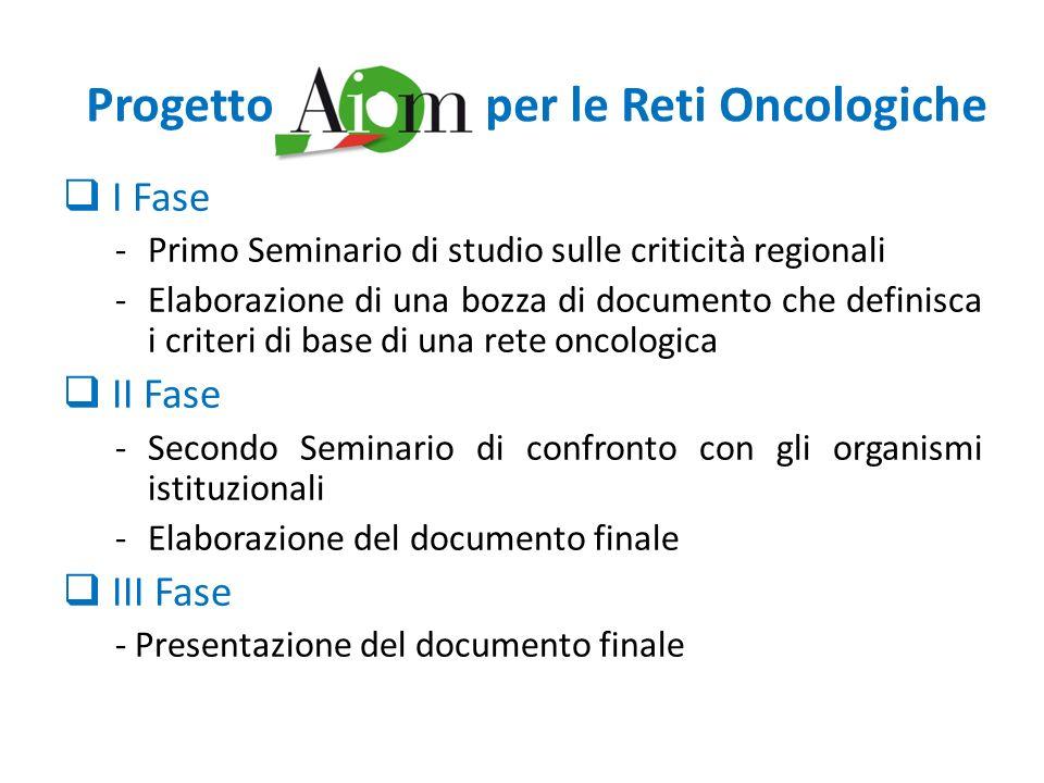 Progetto per le Reti Oncologiche I Fase -Primo Seminario di studio sulle criticità regionali -Elaborazione di una bozza di documento che definisca i c