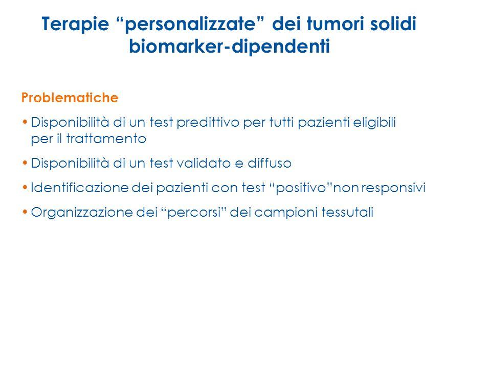 Terapie personalizzate dei tumori solidi biomarker-dipendenti Problematiche Disponibilità di un test predittivo per tutti pazienti eligibili per il tr