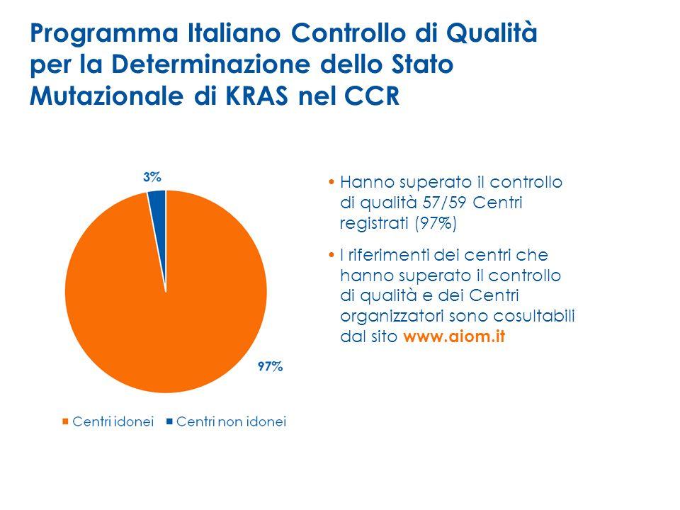 Programma Italiano Controllo di Qualità per la Determinazione dello Stato Mutazionale di KRAS nel CCR Hanno superato il controllo di qualità 57/59 Cen