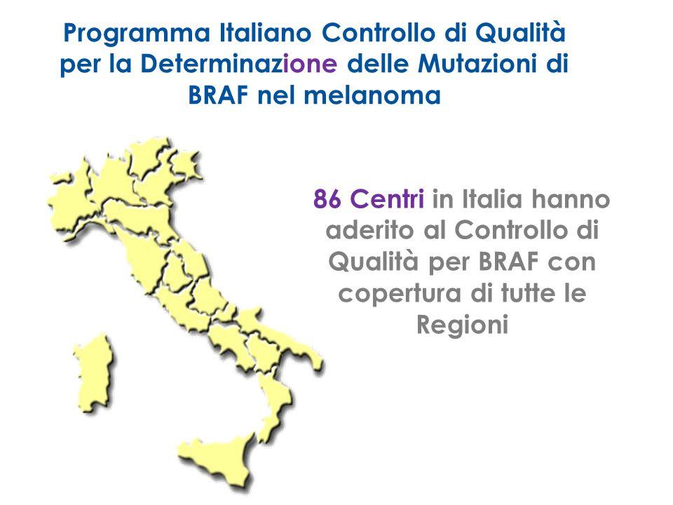 Programma Italiano Controllo di Qualità per la Determinazione delle Mutazioni di BRAF nel melanoma 86 Centri in Italia hanno aderito al Controllo di Q
