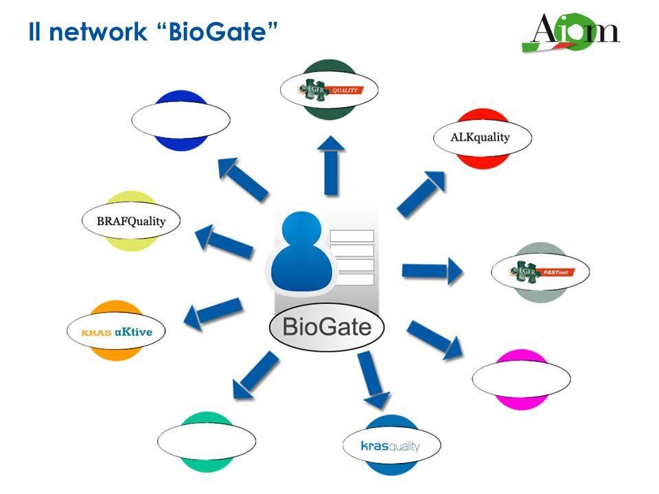 Il network BioGate