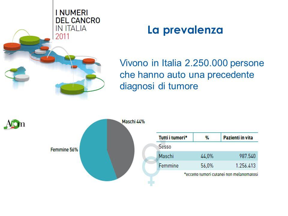 Vivono in Italia 2.250.000 persone che hanno auto una precedente diagnosi di tumore La prevalenza