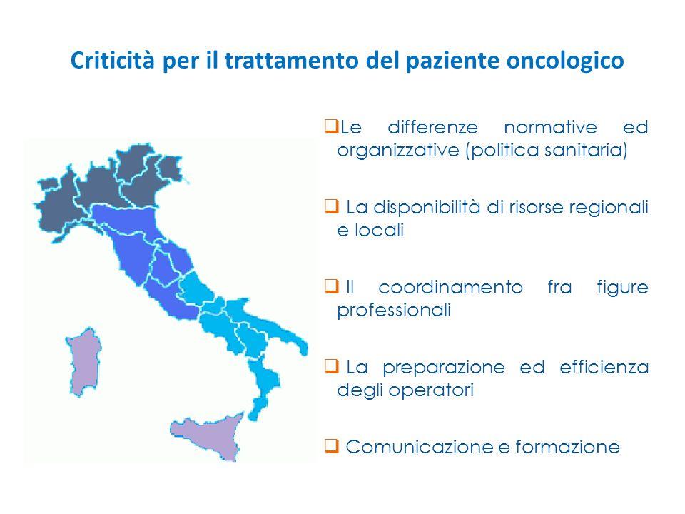 Criticità per il trattamento del paziente oncologico Le differenze normative ed organizzative (politica sanitaria) La disponibilità di risorse regiona