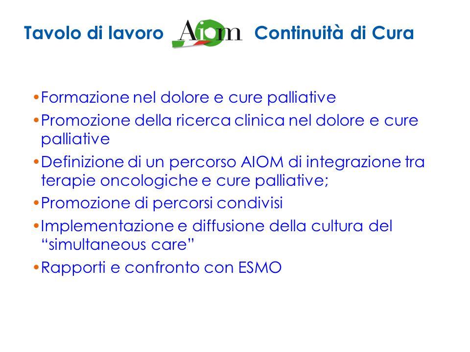 Tavolo di lavoro - Continuità di Cura Formazione nel dolore e cure palliative Promozione della ricerca clinica nel dolore e cure palliative Definizion