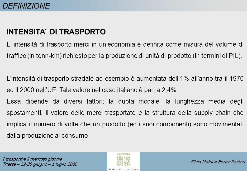 Silvia Maffii e Enrico Pastori I trasporti e il mercato globale Trieste – 29-30 giugno – 1 luglio 2006 IL CONTESTO La logistica è centrale per la ristrutturazione dei processi produttivi e spesso rappresenta un fattore chiave per linnovazione.