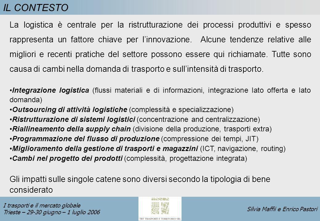Silvia Maffii e Enrico Pastori I trasporti e il mercato globale Trieste – 29-30 giugno – 1 luglio 2006 CONCLUSIONI Lanalisi degli andamenti passati indica come lintensità del trasporto sia cresciuta in funzione della riduzione in termini reali dei costi di trasporto.