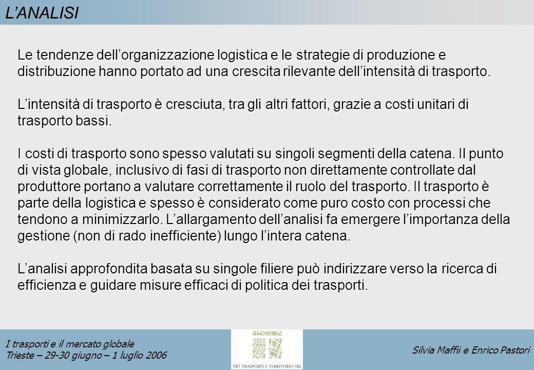 Silvia Maffii e Enrico Pastori I trasporti e il mercato globale Trieste – 29-30 giugno – 1 luglio 2006 LANALISI Le tendenze dellorganizzazione logistica e le strategie di produzione e distribuzione hanno portato ad una crescita rilevante dellintensità di trasporto.