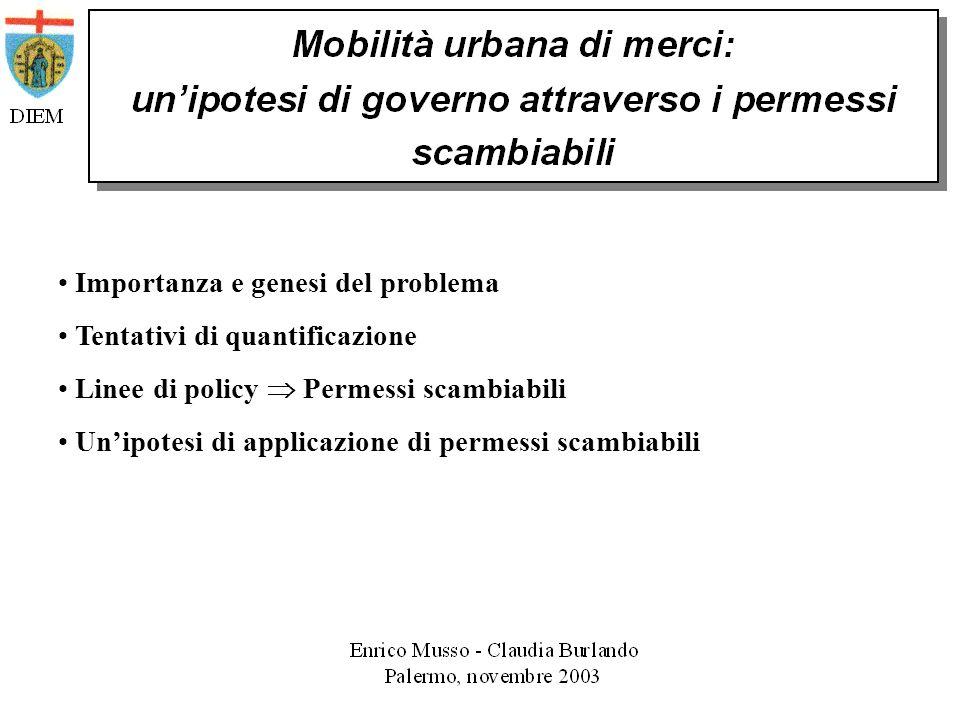 Importanza e genesi del problema Mobilità urbana di merci come generatore di esternalità positive ed elemento di sviluppo urbano sostenibile Mobilità urbana di merci come generatore di esternalità negative ed impedimento allo sviluppo urbano sostenibile Preoccupazioni crescita rapida e non governata