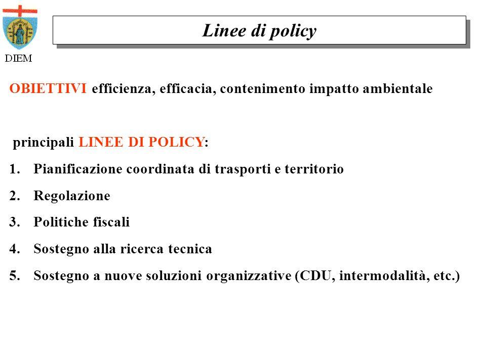 Linee di policy OBIETTIVI efficienza, efficacia, contenimento impatto ambientale principali LINEE DI POLICY: 1.Pianificazione coordinata di trasporti e territorio 2.Regolazione 3.Politiche fiscali 4.Sostegno alla ricerca tecnica 5.Sostegno a nuove soluzioni organizzative (CDU, intermodalità, etc.)