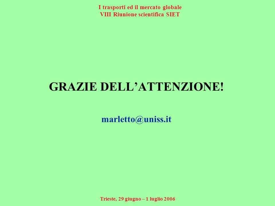 I trasporti ed il mercato globale VIII Riunione scientifica SIET Trieste, 29 giugno – 1 luglio 2006 GRAZIE DELLATTENZIONE.