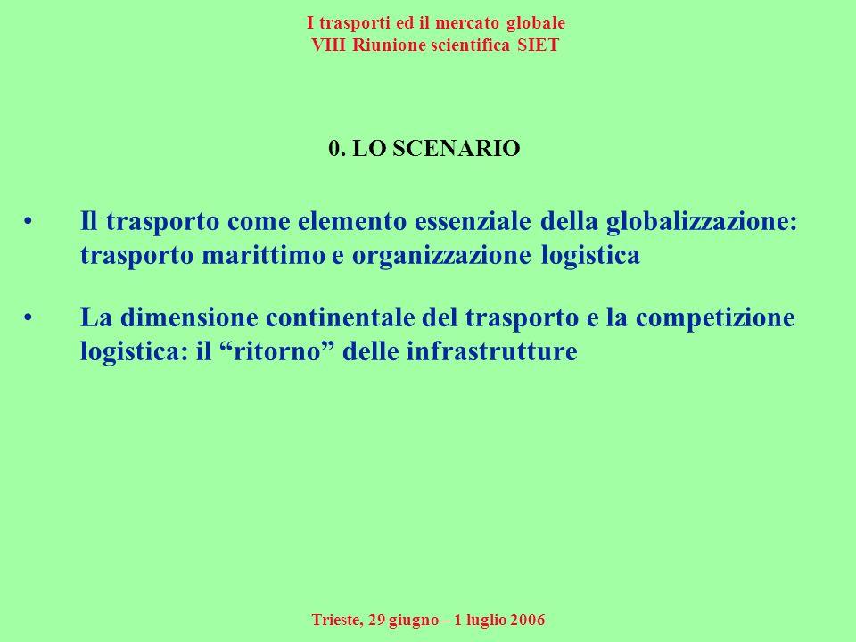 I trasporti ed il mercato globale VIII Riunione scientifica SIET Trieste, 29 giugno – 1 luglio 2006 0.