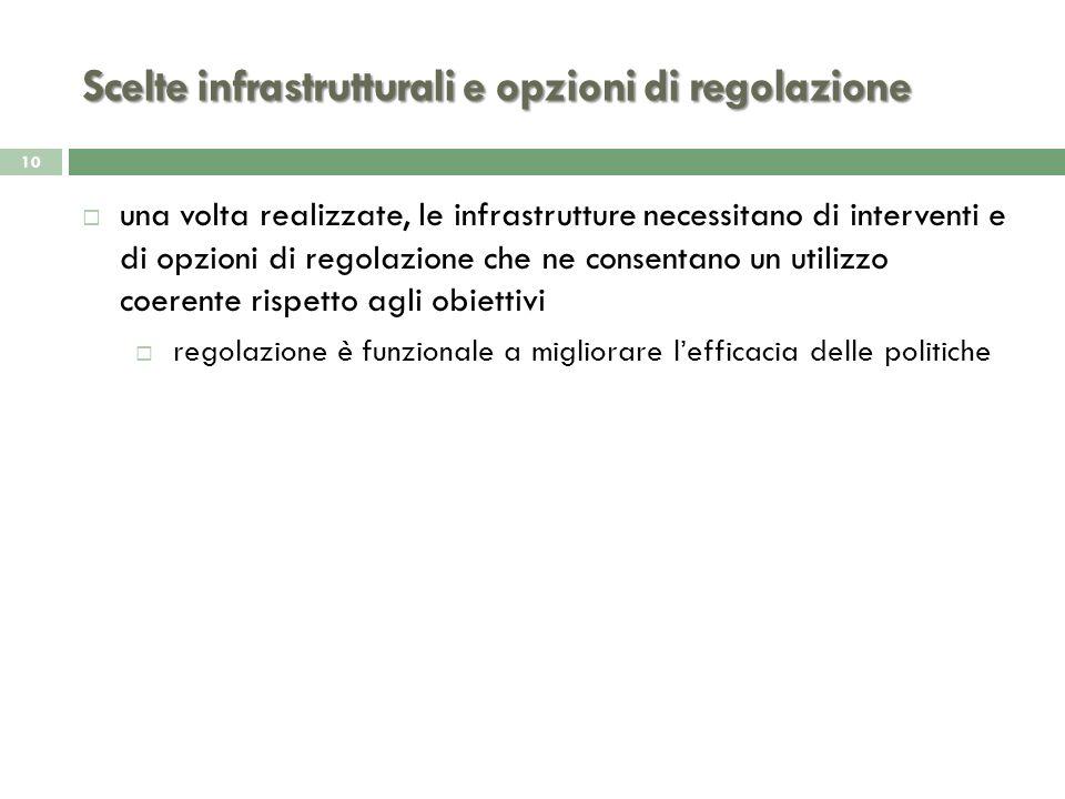 Scelte infrastrutturali e opzioni di regolazione 10 una volta realizzate, le infrastrutture necessitano di interventi e di opzioni di regolazione che