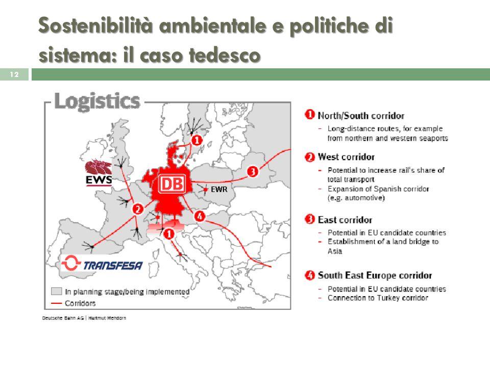 Sostenibilità ambientale e politiche di sistema: il caso tedesco 12