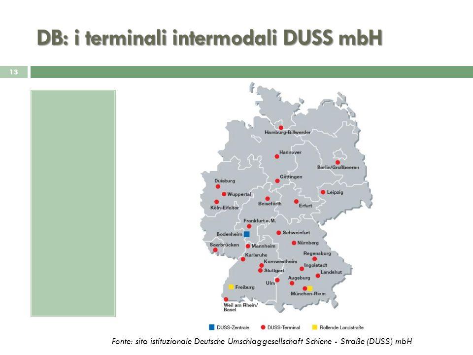 DB: i terminali intermodali DUSS mbH 13 Fonte: sito istituzionale Deutsche Umschlaggesellschaft Schiene - Straße (DUSS) mbH