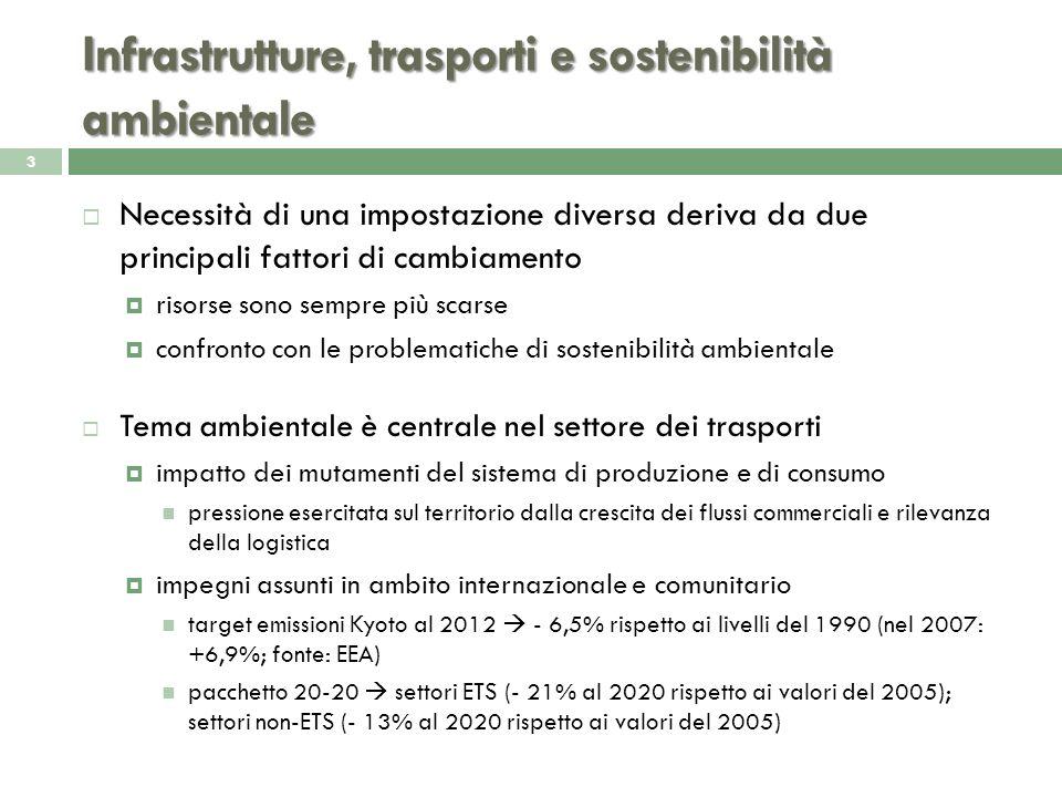 Infrastrutture, trasporti e sostenibilità ambientale Necessità di una impostazione diversa deriva da due principali fattori di cambiamento risorse son