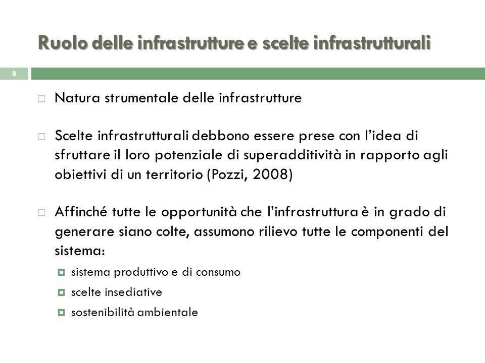 Ruolo delle infrastrutture e scelte infrastrutturali 8 Natura strumentale delle infrastrutture Scelte infrastrutturali debbono essere prese con lidea