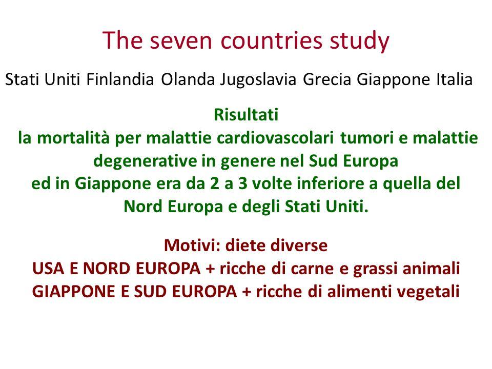 The seven countries study Stati Uniti Finlandia Olanda Jugoslavia Grecia Giappone Italia Risultati la mortalità per malattie cardiovascolari tumori e malattie degenerative in genere nel Sud Europa ed in Giappone era da 2 a 3 volte inferiore a quella del Nord Europa e degli Stati Uniti.