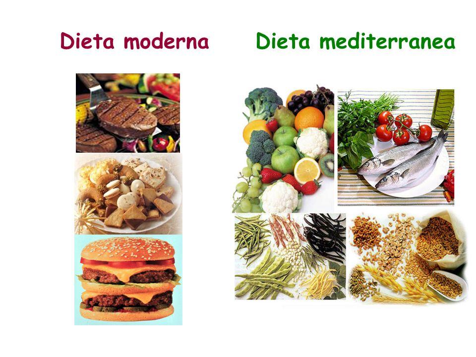 Dieta modernaDieta mediterranea