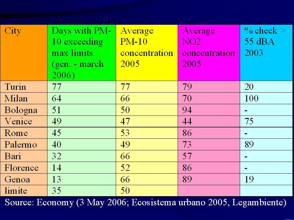 VIII Riunione scientifica SIET 29 Giugno 2006 16 Grazie per lattenzione!